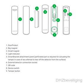 AJ-DOORPLUS/Z handleiding