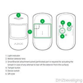 AJAX, Motion, Protect, Plus, PIR, Radar, detector, zwart, alarmsysteem,