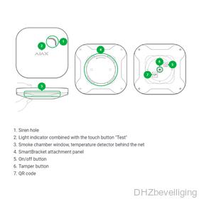 AJ-FIREPLUS/Z handleiding